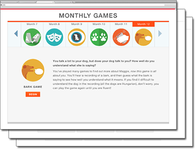 Screenshot of the monthly game dashboard